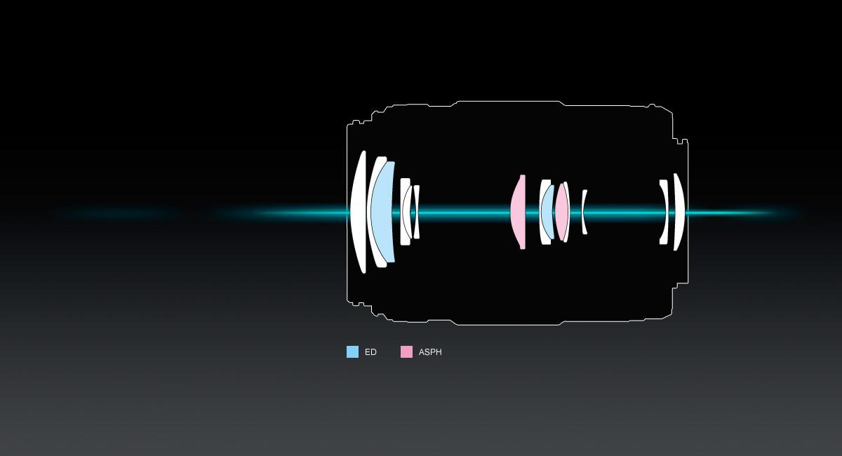 Panasonic_LUMIX-G-Objektiv_H-PS45175_14-Linsen-in-10-Gruppen