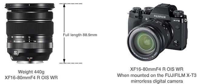 csm_XF16-80mmF4_pic_01_6c3c85e74f