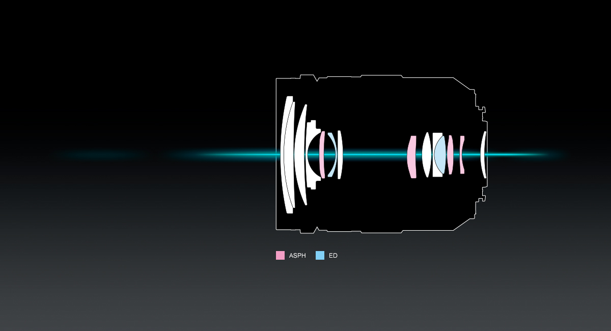 Panasonic_LUMIX-G-Objektiv_H-ES12060_H-ES12060596f3e3e49837