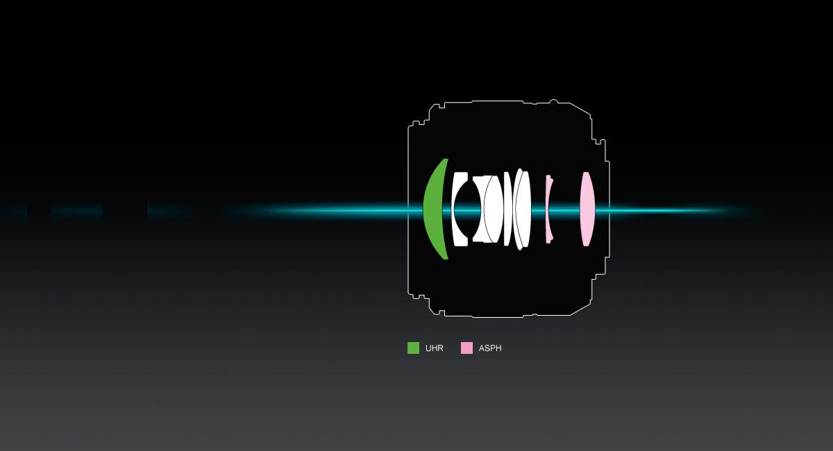 Panasonic_LUMIX-G-Objektiv_H-X025_9-Linsen-in-7-Gruppen