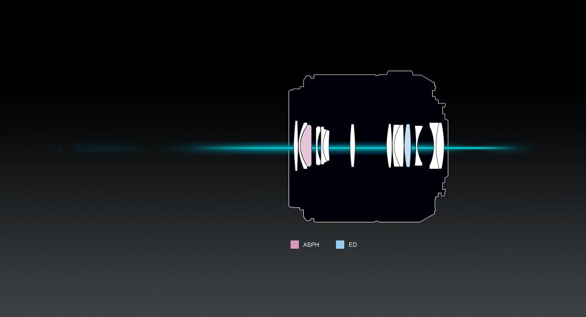 Panasonic_LUMIX-G-Objektiv_H-ES045_14-Linsen-in-10-Gruppen